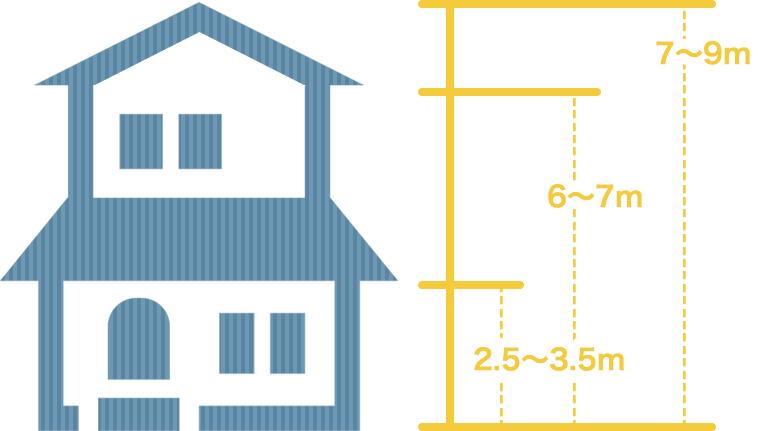 2階建て戸建て住宅